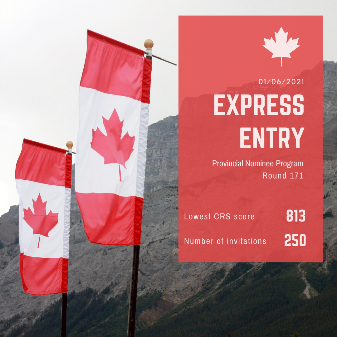 Express Entry Draw 2021