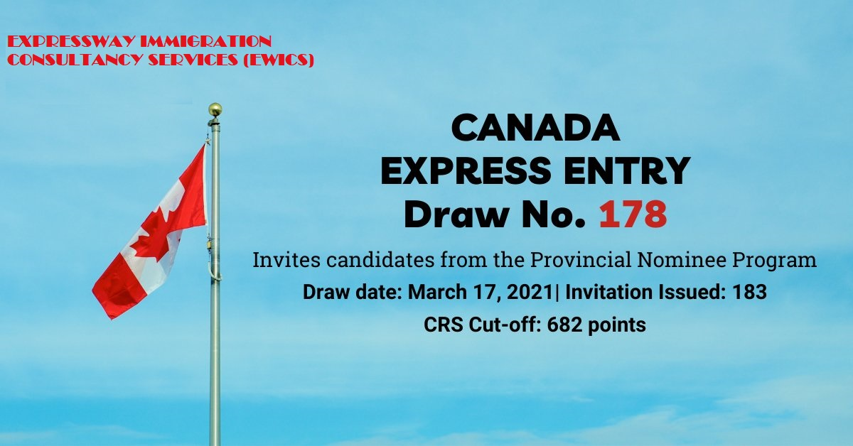 Express Entry Draw | Provincial Nominee Program | 682 CRS Points